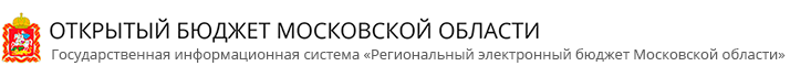 Открытый бюджет Московской области